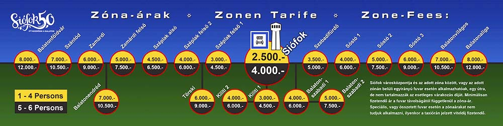 The taxi prices in Siófok are standardized and established by the decree of the city council. Our city has standard taxi prices, the taxi always leaves from the center of the city. You can find the prices for 1-4 passengers (standard) in the yellow and for 5-6 passengers (minivan) int he dark sections of the zone-fee table.