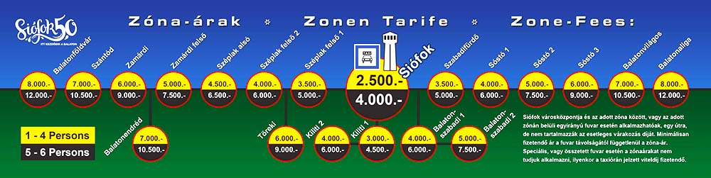 Taxi Siófok - prices, taxi fees